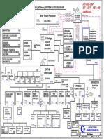 IBM Thinkpad Z61 (Quanta BW2)