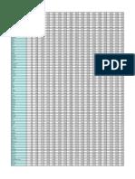 Listado Participantes IPadPro 20-09-2017