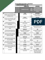 Critérios Pontuação de Riscos - Fmea de Processo
