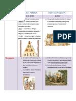 Tablacomparativaedadmediayrenacimiento 141219131642 Conversion Gate02