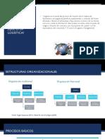 Proceso Logístico.pdf