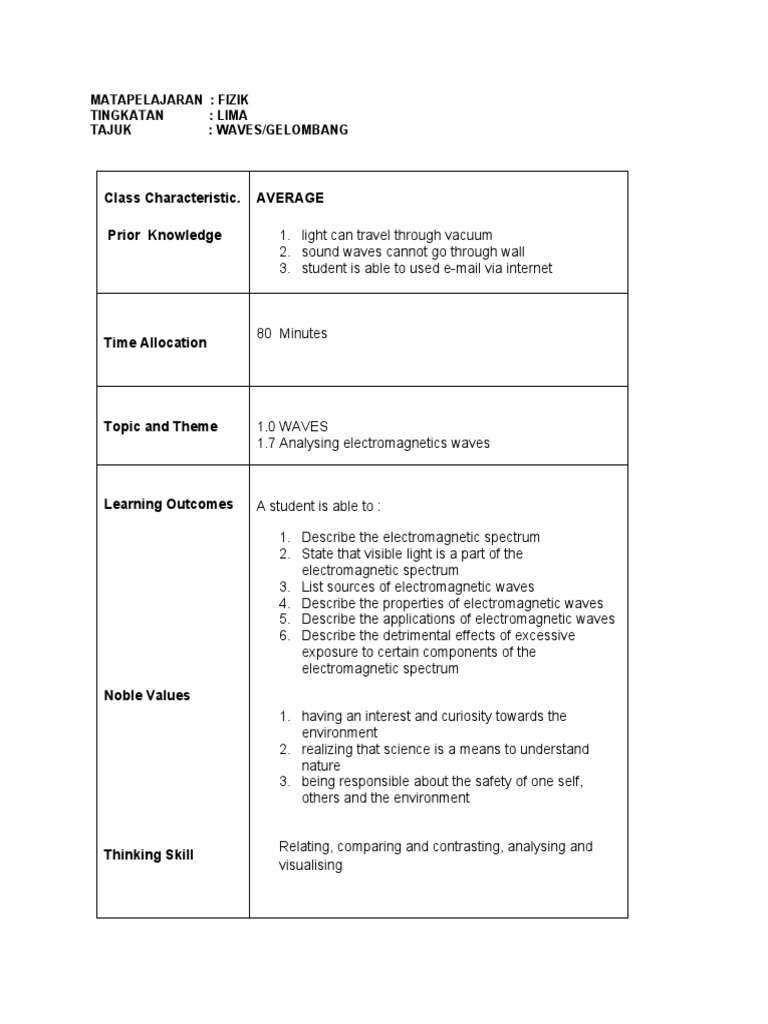 All Grade Worksheets The Electromagnetic Spectrum Worksheet – Em Spectrum Worksheet