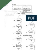 Diagrama Dop Dap Recorrido