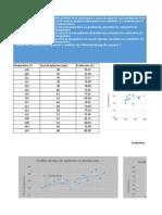 Base de Datos Para Grafico de Dispersion