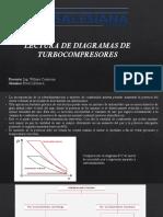 Lectura de Diagramas de Turbocompresores