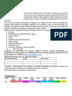 EXPERIENCIA DE pH.docx