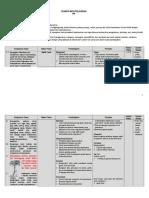 SILABUS IPA SMP 8.doc