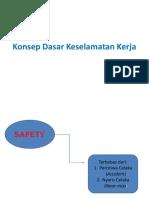 bahan kuliah k3.ppt