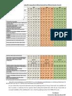 CutOffMaks.pdf