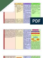 Síndromes e IR.docx