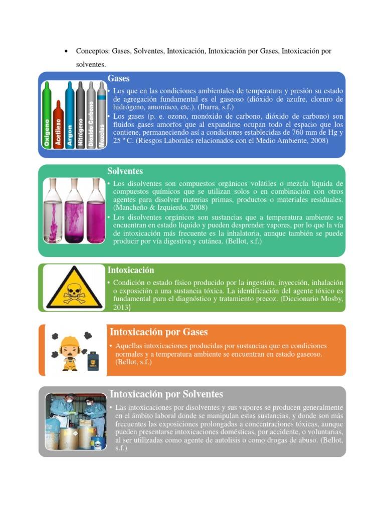 Vistoso Uñas Envenenamiento Por Monóxido De Carbono Galería - Ideas ...