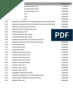 2016 Publication Dates