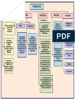 DOCIMOLOGIA mapa