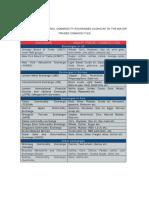 commodity xchange.pdf
