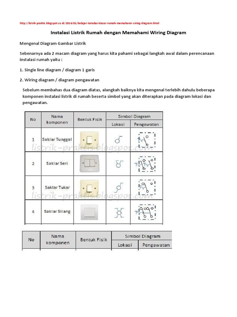 Instalasi listrik rumah dengan memahami wiring diagram ccuart Gallery