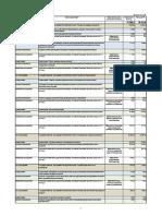 Финансирование Мероприятий Государственной Программы Российской Федерации Доступная Среда На 2011-2020