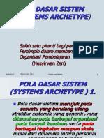 Pola Dasar (Archetype)