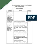 Ejercicios de capacidades coordinativas Jhoan.doc