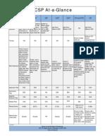 BCSP_AtAGlance.pdf