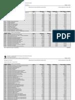 Tabela Deinfra - Outubro de 2016