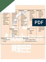 Modelo Canvas Alibaba