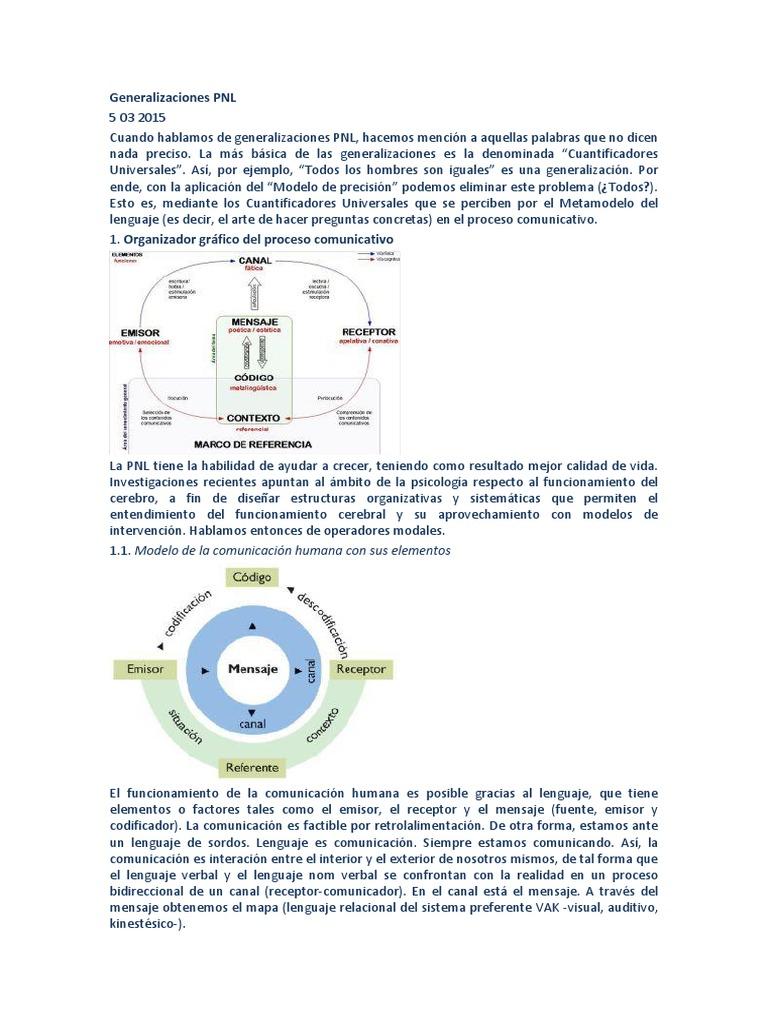 Generalizaciones PNL (2)