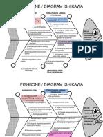 FISHBORN P2P