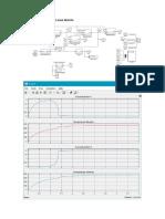 Control de Procesos Industriales-Controladores reactor CSTR