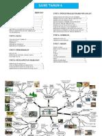 science upsr 2017 note.pdf