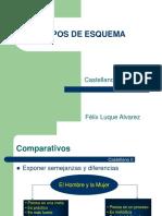 tiposdeesquema-090427122036-phpapp01