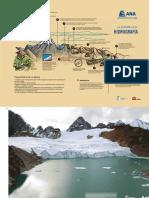 02 - Los Glaciares en La Hidrografia - Cartilla
