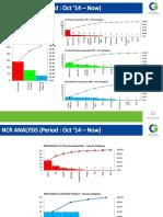 Ncr Analysis