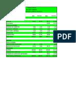 Plantilla  Analisis horizontal y vertical.xls