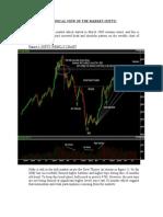 Nifty Dow Jones