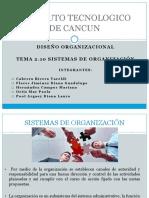 2.10 sistemas de organizacion.pptx