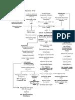 LP PATOFISIOLOGI Syok kardiogenik.pdf