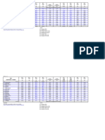 R21 Siedlce-Czeremcha 15 X-9 XII