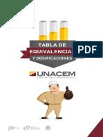 Tabla de Equivalencias y Dosificaciones.pdf