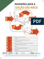 Cartaz - Os 5 momentos para higienização das mãos.pdf