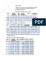 Cálculos poligonal