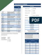 Fórmulas para Cálculos de Engrenagens.pdf
