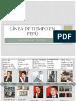 Linea de Tiempo 1980 Al 2016 Perú