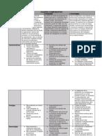 Cuadro Comparativo Sistemas de manufactura