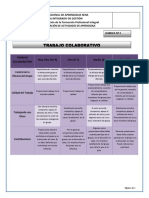 Rubrica de evaluación de trabajo colaborativo