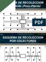 Esquema de Recoleccion Individual (Pozo-planta)