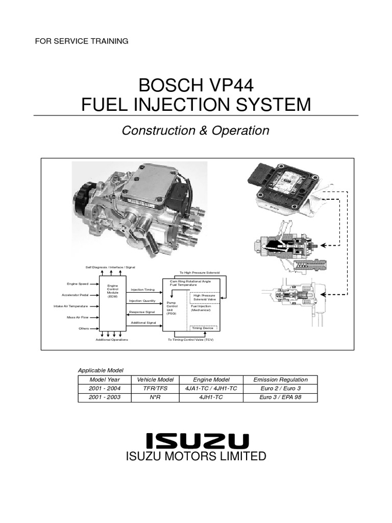 [SCHEMATICS_4UK]  149596894-TF-Bosch-VP44-Fuel-Pump-Ver1.pdf   Vp44 Ecm Motor Wiring Diagram      Scribd