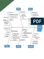 Diagrama Causa Efecto Caldero