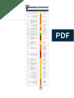Matriz de Riesgos - Plantilla y ejemplo.xls