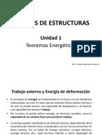Unidad 1 - Teoremas energéticos