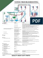 Bepco_Air_Brake_Trbl_Chart.pdf